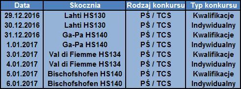 terminarz-tcs-2016-17